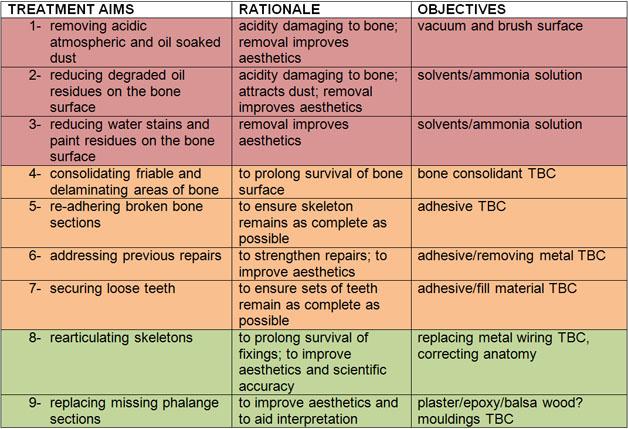 Treatment_Table1